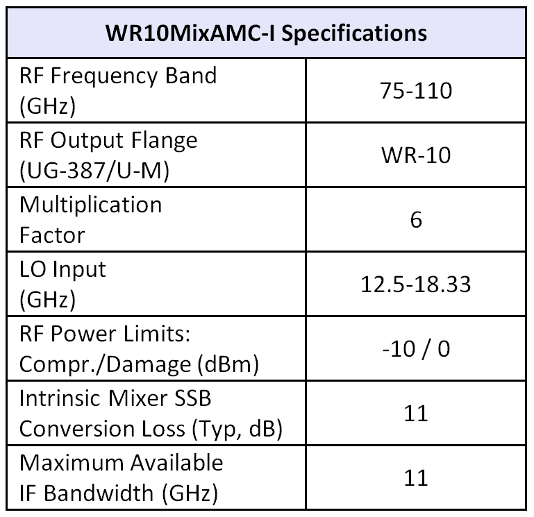 wr10mixamc-i table 05182018
