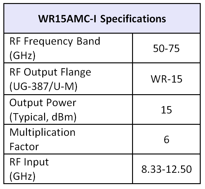 wr15amc-i-TABLE