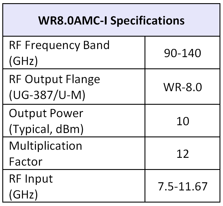 wr8.0amc-i table 03232018N
