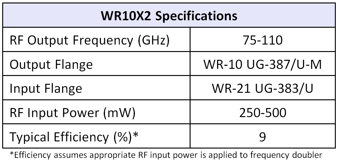WR10x2table07252016