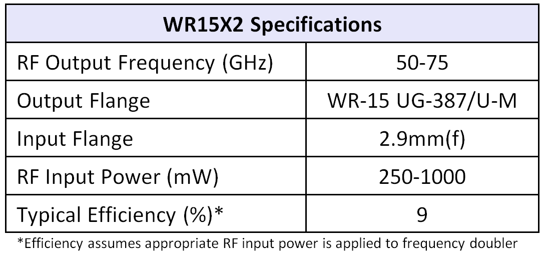 WR15x2table07252016