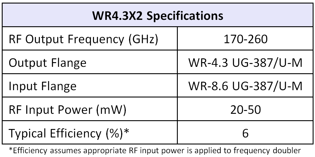 WR4.3x2table07252016