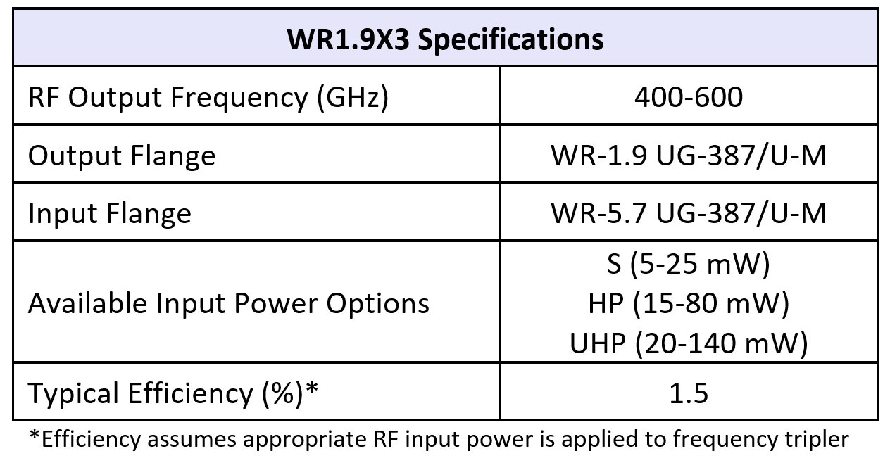 WR1.9x3table07082019