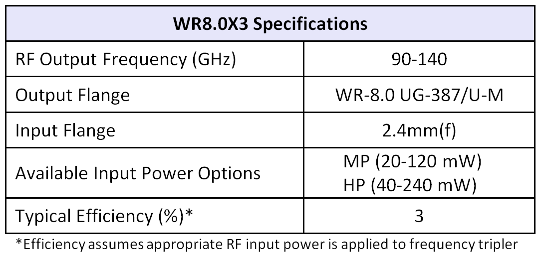 WR8.0x3table07252016
