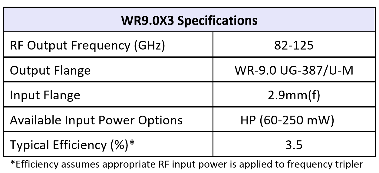 WR9.0x3table07082019