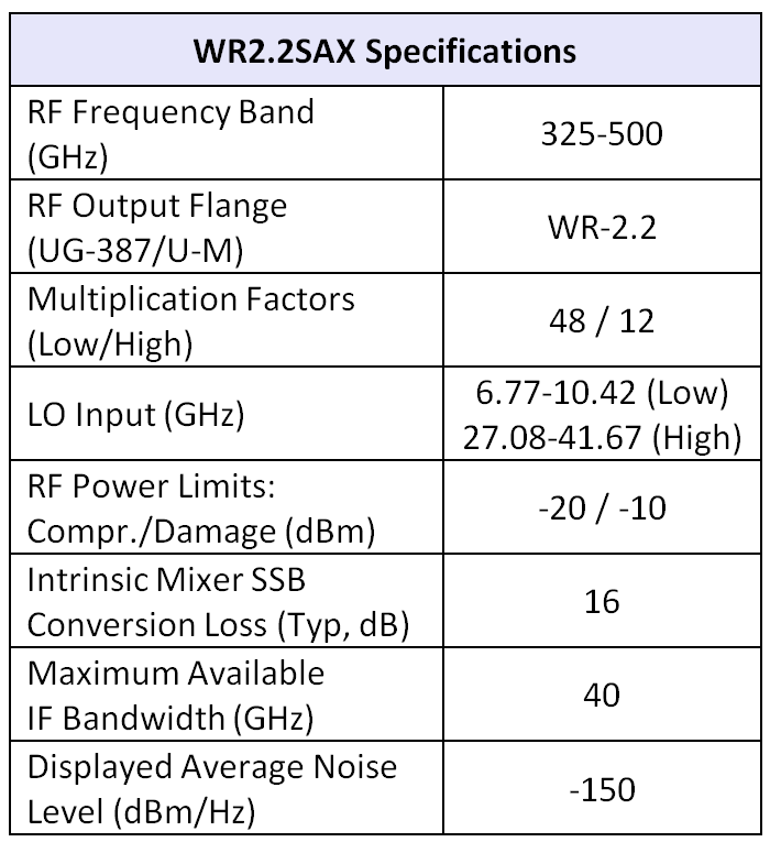 WR2.2SAX-table 07-18-17REVISED