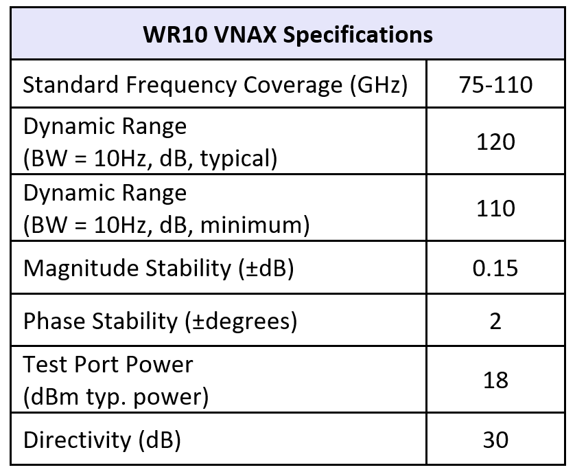wr10vnax08 01 19table