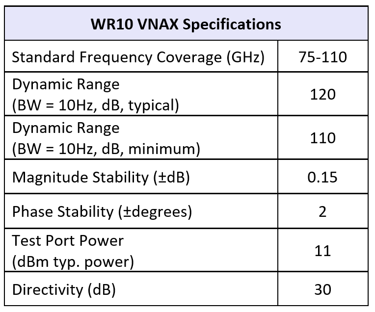 wr10vnax table06152018NEWFORMAT