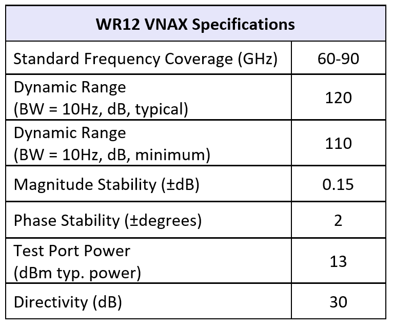 wr12vnax table06152018NEWFORMAT