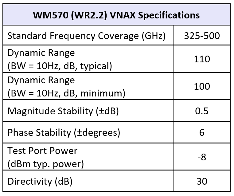 wr2.2vnax table06152018NEWFORMAT