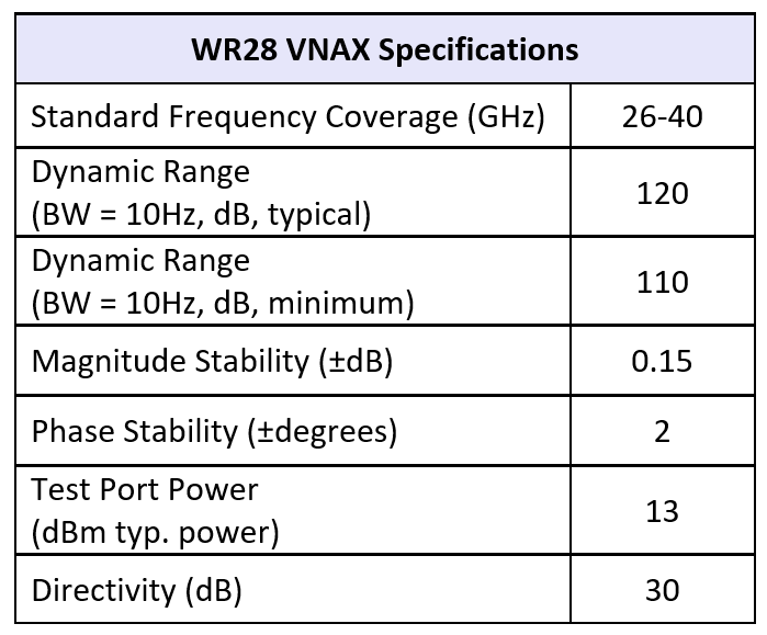 wr28vnax table06152018NEWFORMAT