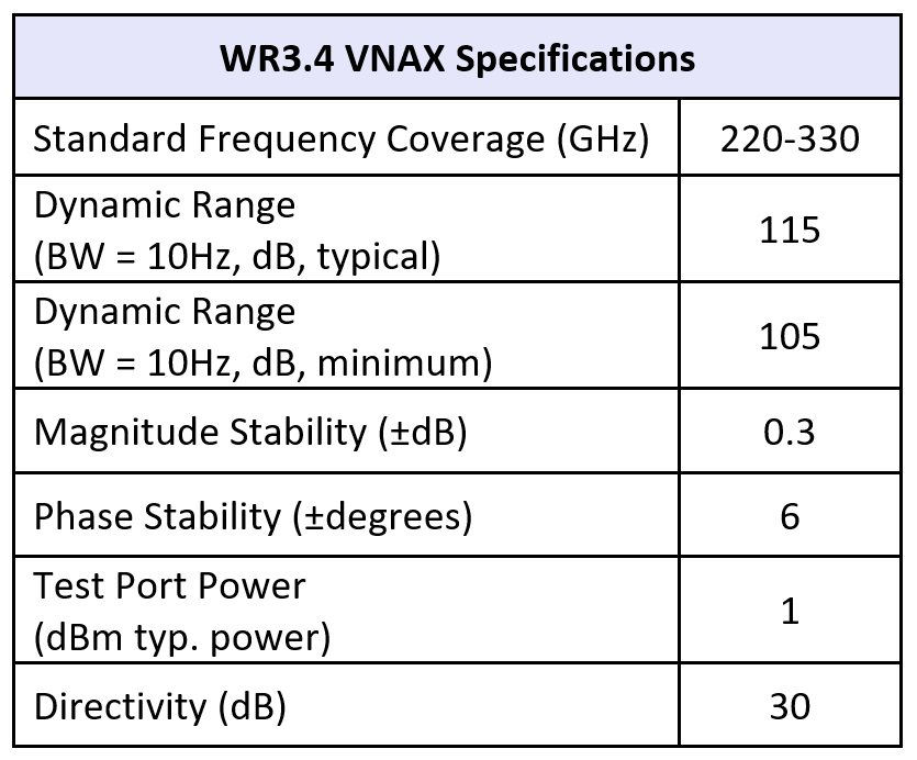 wr3.4vnax table04182019