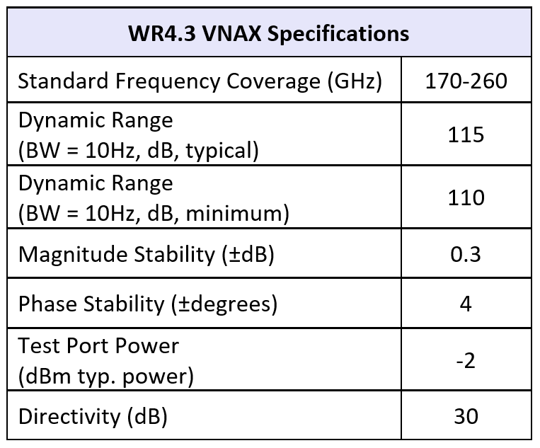 wr4.3vnax table061818