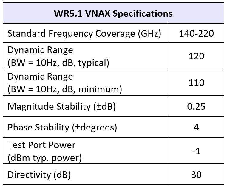 wr5.1vnax table06152018NEWFORMAT